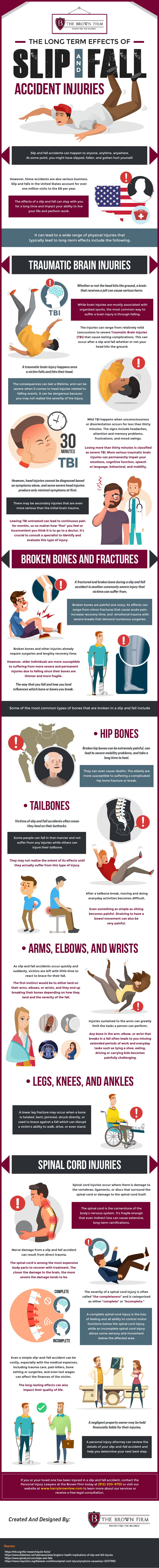 The Long Term Effects of Slip and Fall Accident Injuries