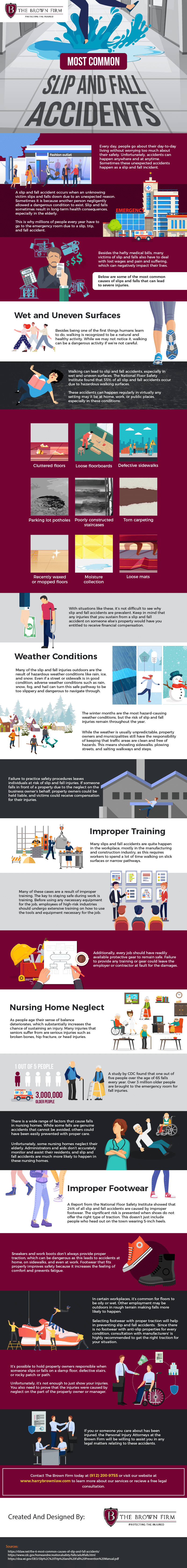 most common slip and fall accidents infographic